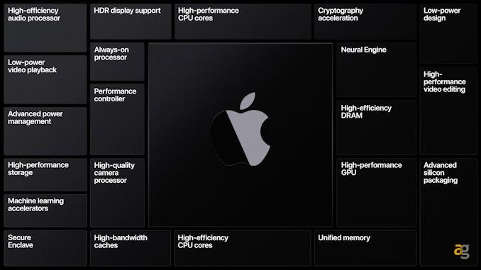 Apple_silicon