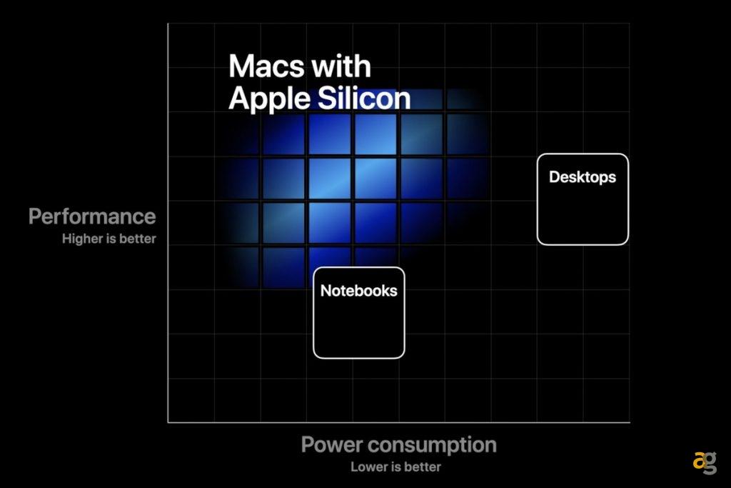 mac-apple-silicon