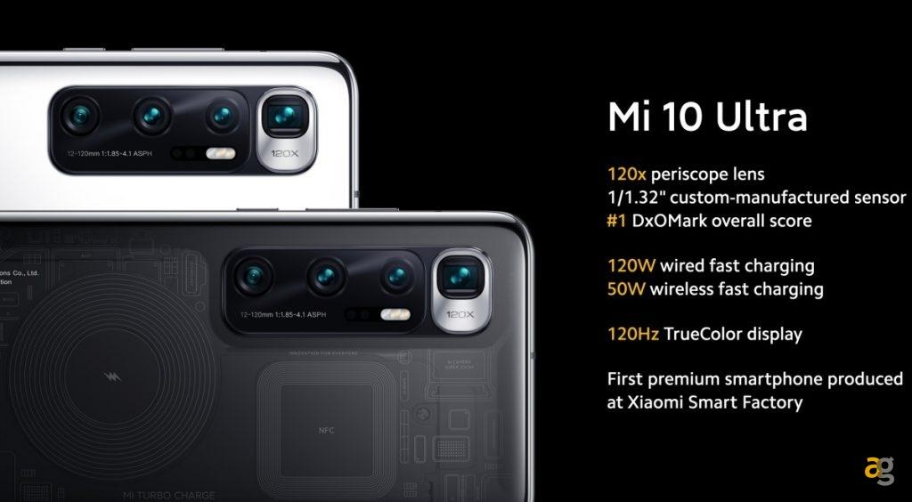 Xiaomi-Mi-10-Ultra-highlights