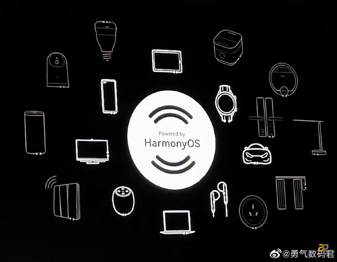 Powered-By-HarmonyOS-logo